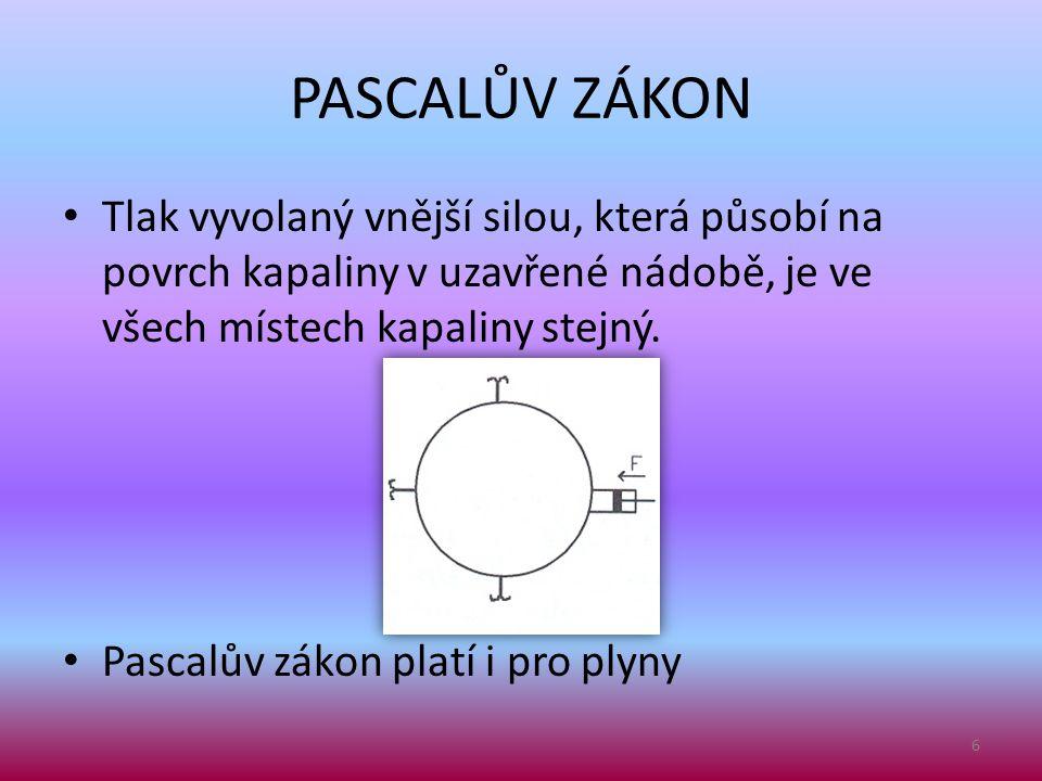 • Tlak vyvolaný vnější silou, která působí na povrch kapaliny v uzavřené nádobě, je ve všech místech kapaliny stejný. • Pascalův zákon platí i pro ply