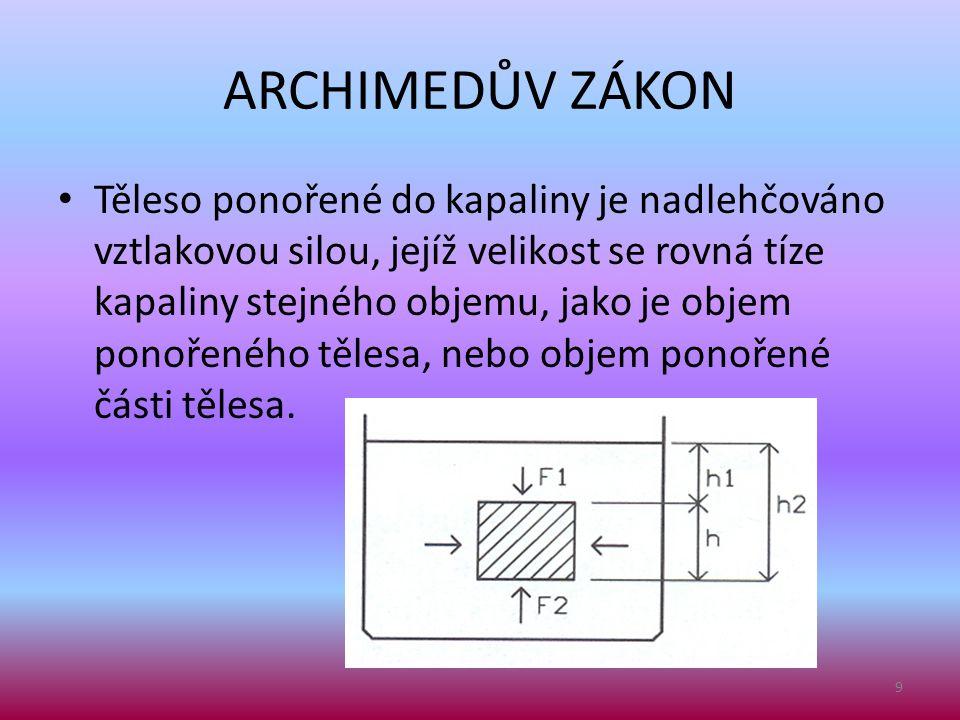 ARCHIMEDŮV ZÁKON • Těleso ponořené do kapaliny je nadlehčováno vztlakovou silou, jejíž velikost se rovná tíze kapaliny stejného objemu, jako je objem