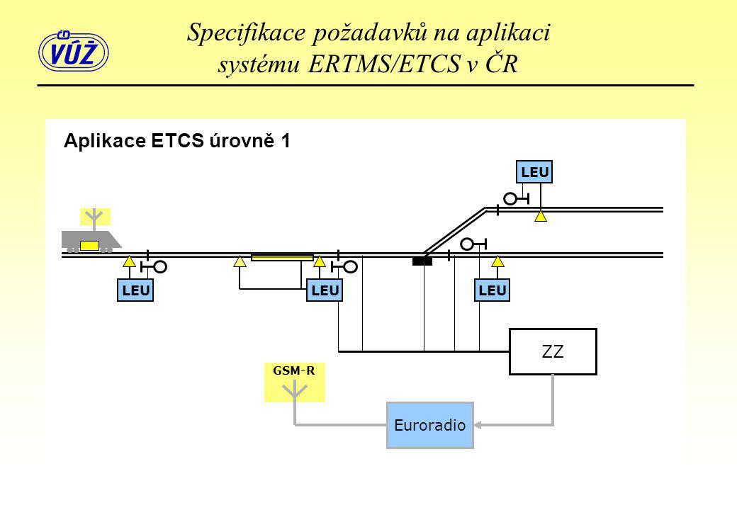 PROBLEMATICKÁ MÍSTA •Přejezdy •měly by nebýt •pomalý vlak odkládá výstrahu •rychlý vlak žádá o předčasnou výstrahu •Soulad s optickou návěstí •v podstatě není možný •otázka Stůj •Posun Specifikace požadavků na aplikaci systému ERTMS/ETCS v ČR