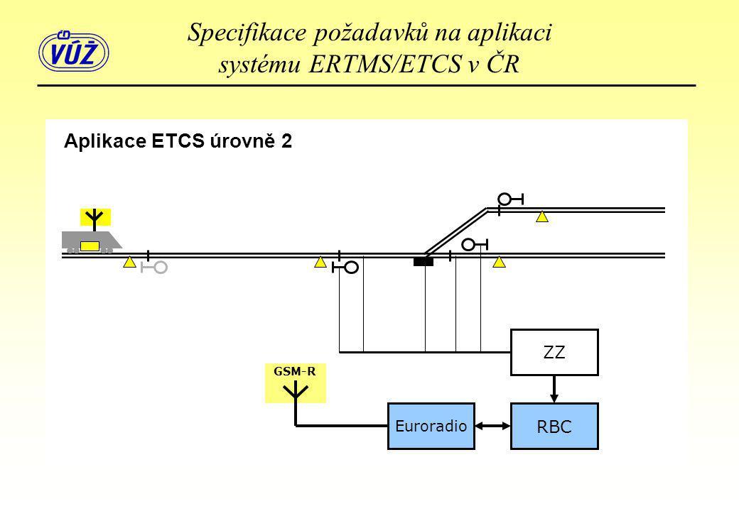 Aplikace ETCS úrovně 2 GSM-R ZZ RBC Euroradio Specifikace požadavků na aplikaci systému ERTMS/ETCS v ČR