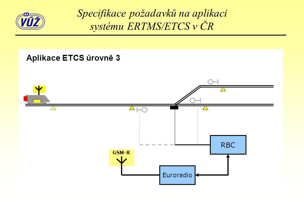 Aplikace ETCS úrovně 3 GSM-R RBC Euroradio Specifikace požadavků na aplikaci systému ERTMS/ETCS v ČR
