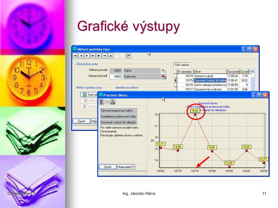 ChronData v 3.0Ing. Jaroslav Halva11 Grafické výstupy