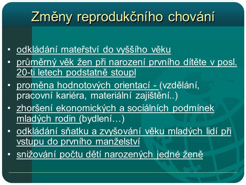 Změny reprodukčního chování •odkládání mateřství do vyššího věku •průměrný věk žen při narození prvního dítěte v posl.