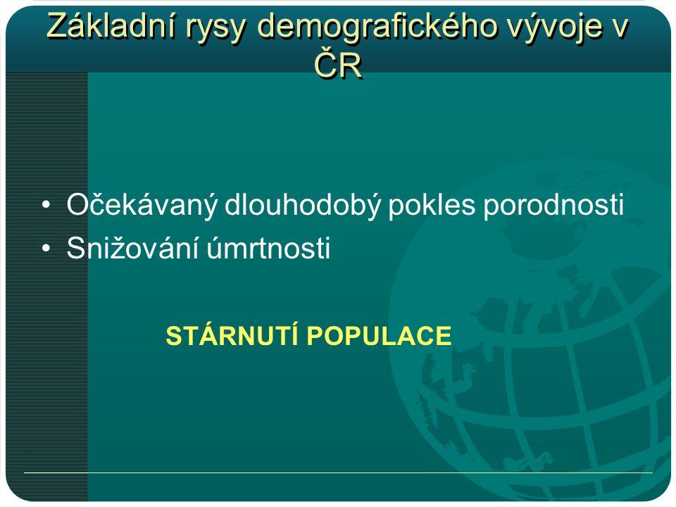 Základní rysy demografického vývoje v ČR •Očekávaný dlouhodobý pokles porodnosti •Snižování úmrtnosti STÁRNUTÍ POPULACE