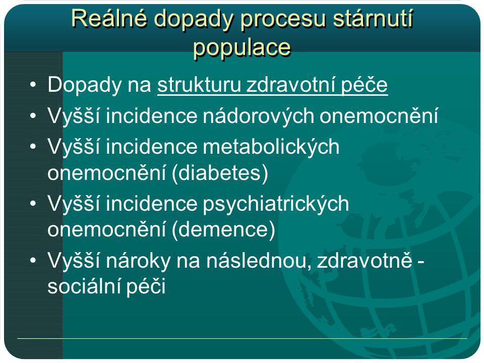 Reálné dopady procesu stárnutí populace •Dopady na strukturu zdravotní péče •Vyšší incidence nádorových onemocnění •Vyšší incidence metabolických onemocnění (diabetes) •Vyšší incidence psychiatrických onemocnění (demence) •Vyšší nároky na následnou, zdravotně - sociální péči
