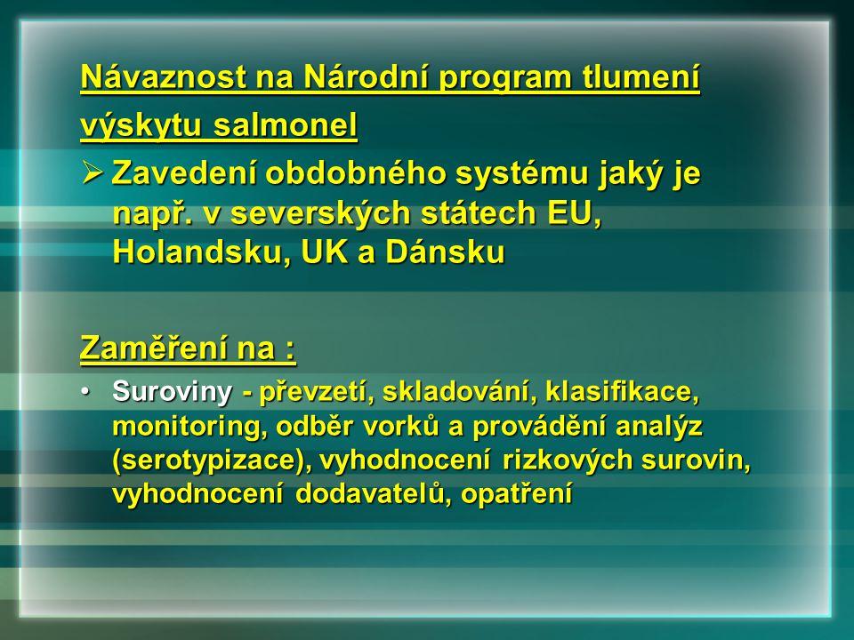 Návaznost na Národní program tlumení výskytu salmonel  Zavedení obdobného systému jaký je např. v severských státech EU, Holandsku, UK a Dánsku Zaměř