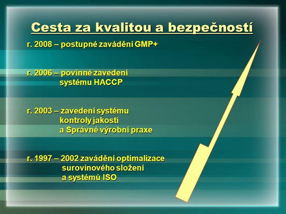Cesta za kvalitou a bezpečností r. 2008 – postupné zavádění GMP+ r. 2006 – povinné zavedení systému HACCP systému HACCP r. 2003 – zavedení systému kon
