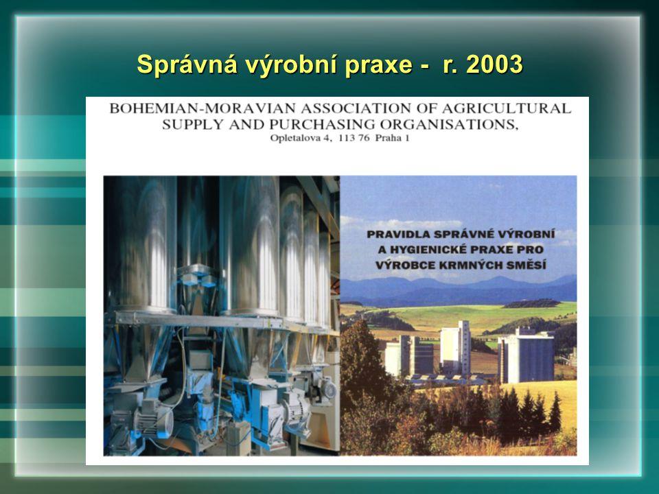 Správná výrobní praxe - r. 2003