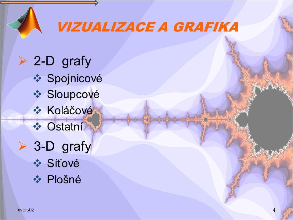 VIZUALIZACE A GRAFIKA  2-D grafy  Spojnicové  Sloupcové  Koláčové  Ostatní  3-D grafy  Síťové  Plošné 4 xvels02