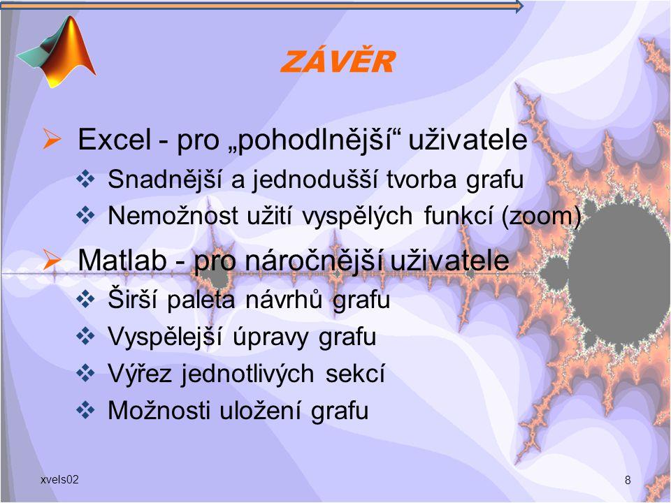 """ZÁVĚR  Excel - pro """"pohodlnější uživatele  Snadnější a jednodušší tvorba grafu  Nemožnost užití vyspělých funkcí (zoom)  Matlab - pro náročnější uživatele  Širší paleta návrhů grafu  Vyspělejší úpravy grafu  Výřez jednotlivých sekcí  Možnosti uložení grafu 8 xvels02"""