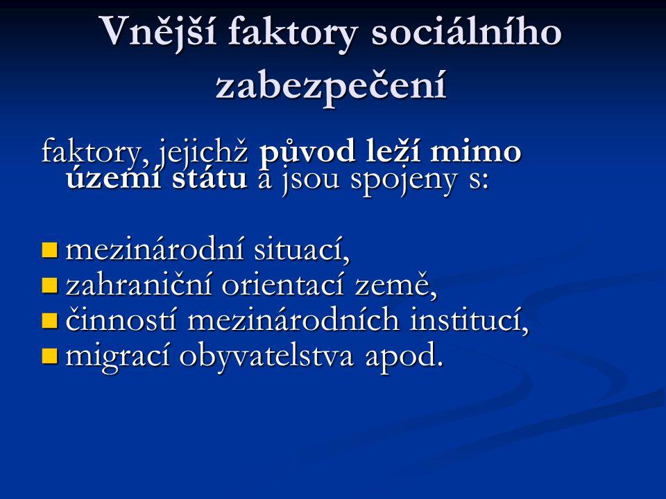 Vnější faktory sociálního zabezpečení faktory, jejichž původ leží mimo území státu a jsou spojeny s:  mezinárodní situací,  zahraniční orientací zem