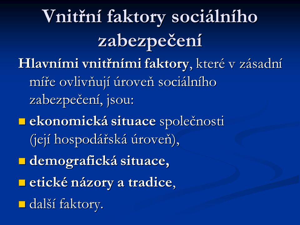 Vnitřní faktory sociálního zabezpečení Hlavními vnitřními faktory, které v zásadní míře ovlivňují úroveň sociálního zabezpečení, jsou:  ekonomická si