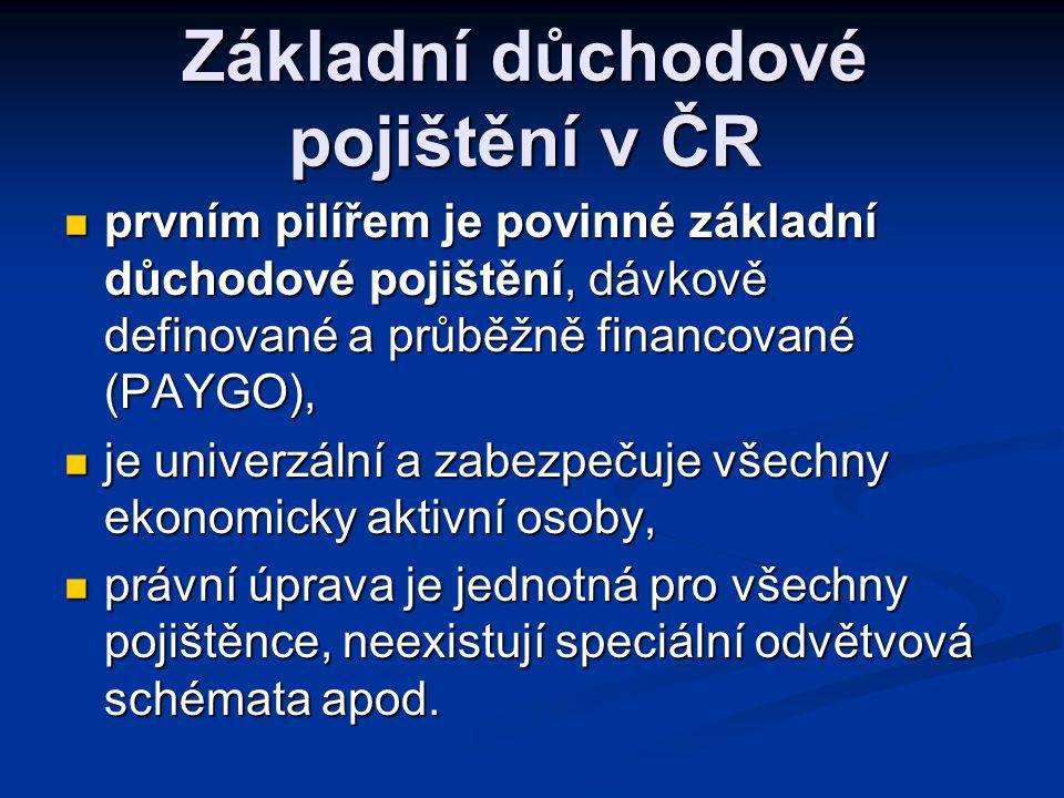 Základní důchodové pojištění v ČR  prvním pilířem je povinné základní důchodové pojištění, dávkově definované a průběžně financované (PAYGO),  je un