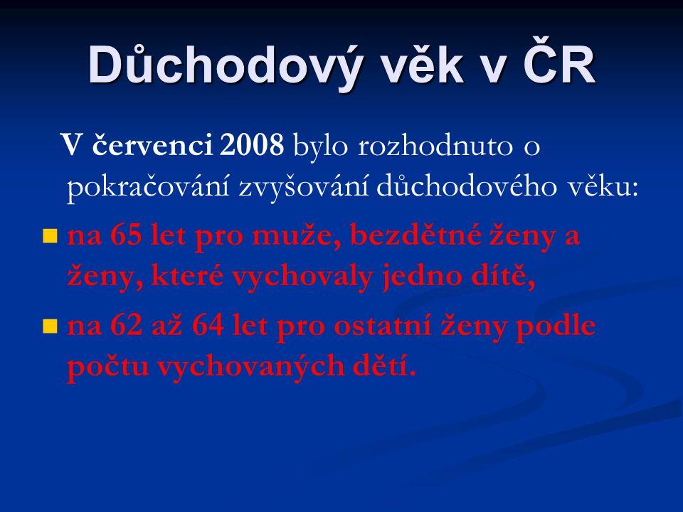 Důchodový věk v ČR V červenci 2008 bylo rozhodnuto o pokračování zvyšování důchodového věku:   na 65 let pro muže, bezdětné ženy a ženy, které vycho