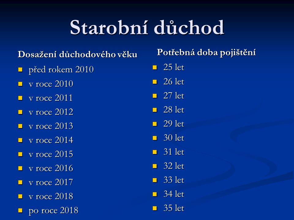 Starobní důchod Dosažení důchodového věku  před rokem 2010  v roce 2010  v roce 2011  v roce 2012  v roce 2013  v roce 2014  v roce 2015  v ro