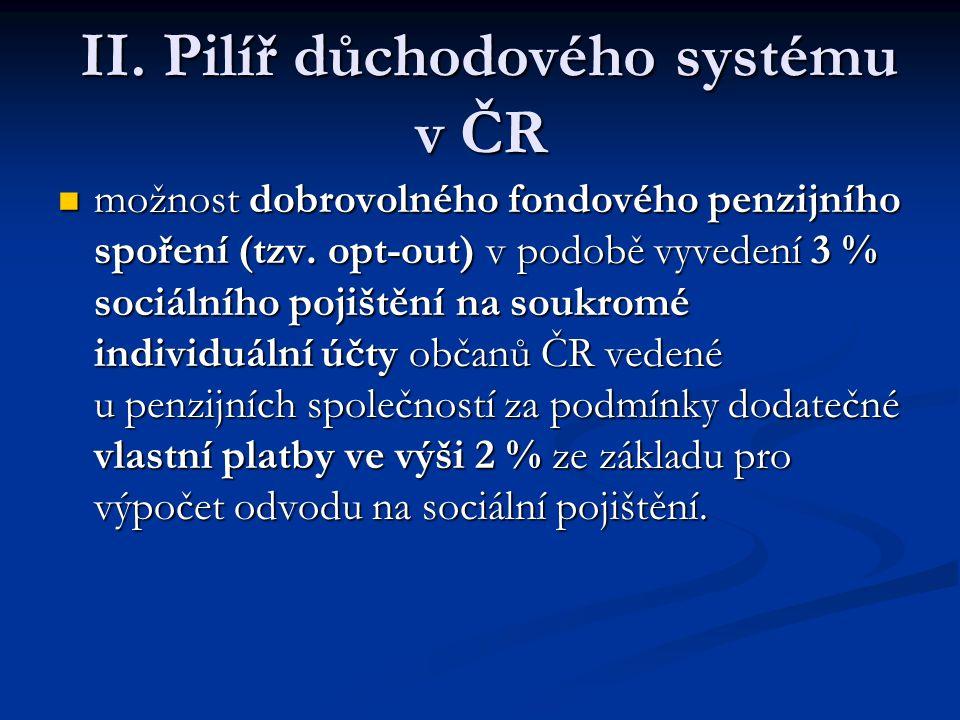 II. Pilíř důchodového systému v ČR II. Pilíř důchodového systému v ČR  možnost dobrovolného fondového penzijního spoření (tzv. opt-out) v podobě vyve