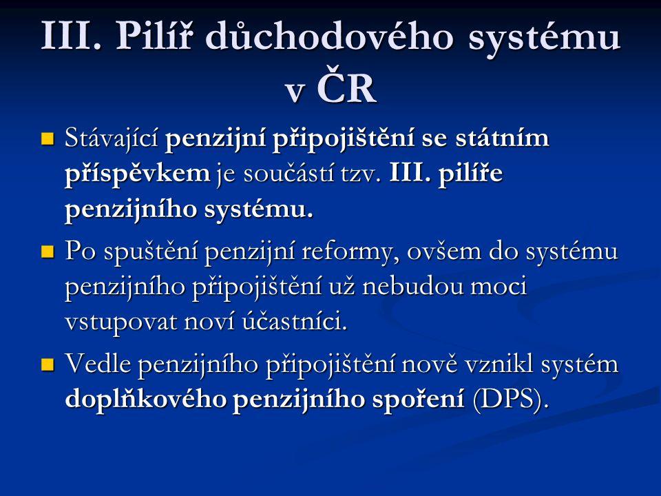 III. Pilíř důchodového systému v ČR  Stávající penzijní připojištění se státním příspěvkem je součástí tzv. III. pilíře penzijního systému.  Po spuš