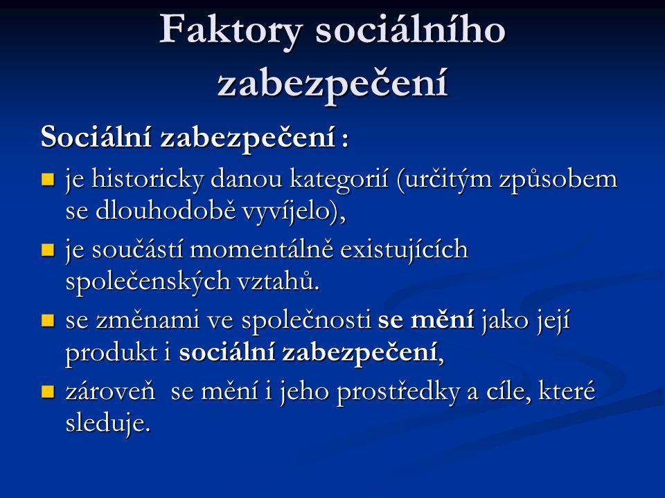 Faktory sociálního zabezpečení Sociální zabezpečení :  je historicky danou kategorií (určitým způsobem se dlouhodobě vyvíjelo),  je součástí momentá