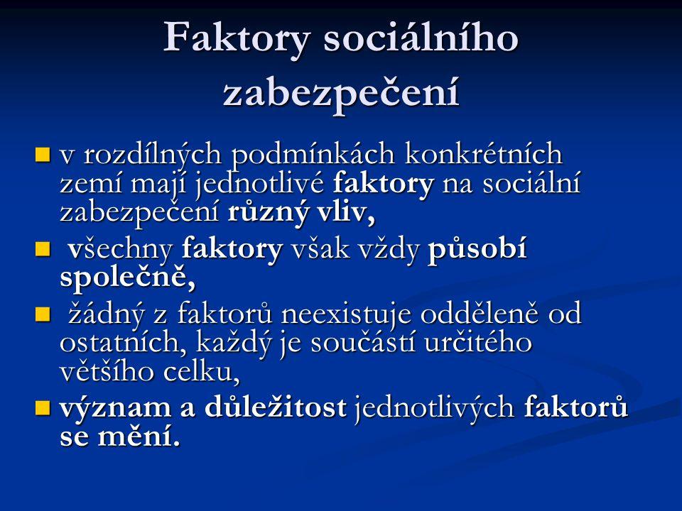 Důchodové pojištění v ČR Český důchodový systém se skládá ze tří částí:  I.