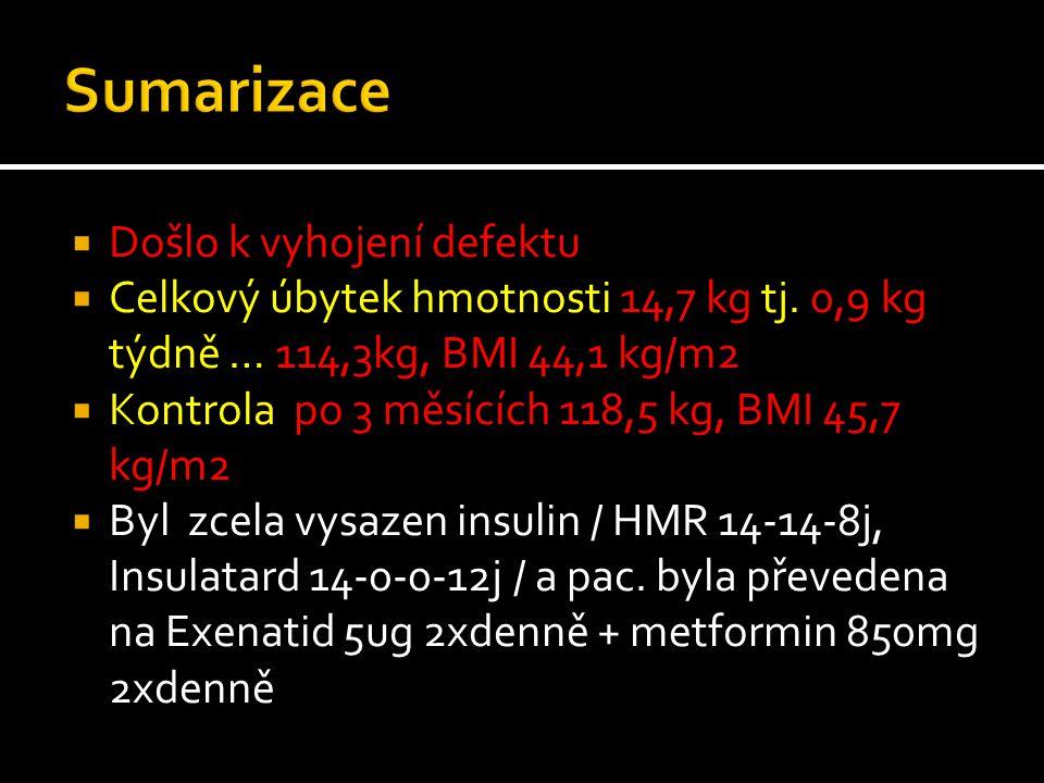  Došlo k vyhojení defektu  Celkový úbytek hmotnosti 14,7 kg tj. 0,9 kg týdně … 114,3kg, BMI 44,1 kg/m2  Kontrola po 3 měsících 118,5 kg, BMI 45,7 k