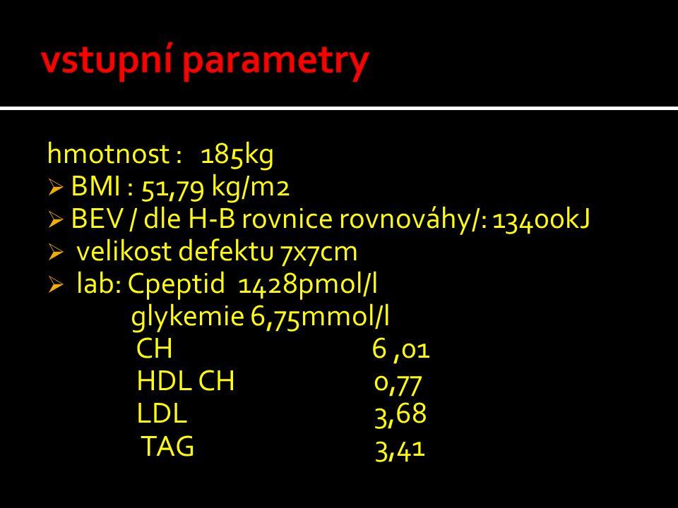hmotnost : 185kg  BMI : 51,79 kg/m2  BEV / dle H-B rovnice rovnováhy/: 13400kJ  velikost defektu 7x7cm  lab: Cpeptid 1428pmol/l glykemie 6,75mmol/