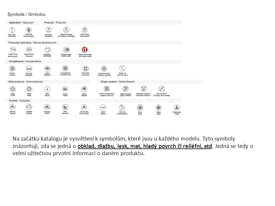 U každého modelu je uveden formát, cenový kód značený písmenem C a symboly vysvětlující povrch a úpravu.