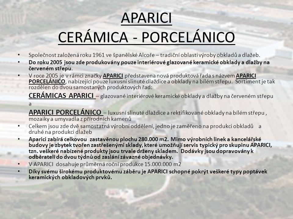 Výroba APARICI vyrábí své produkty rychlým dvojvýpalem, což zaručuje lepší technické vlastnosti a kvalitnější geometrické parametry jako je např.planarita – důležitá hlavně u větších formátů.