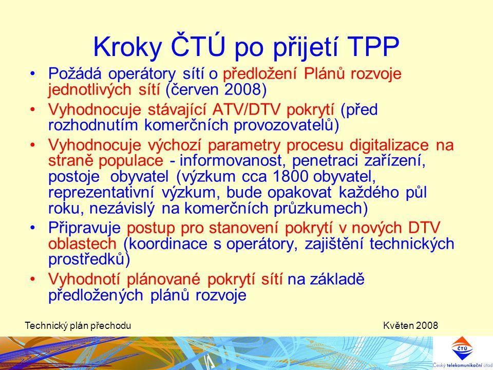Květen 2008Technický plán přechodu Kroky ČTÚ po přijetí TPP •Požádá operátory sítí o předložení Plánů rozvoje jednotlivých sítí (červen 2008) •Vyhodno