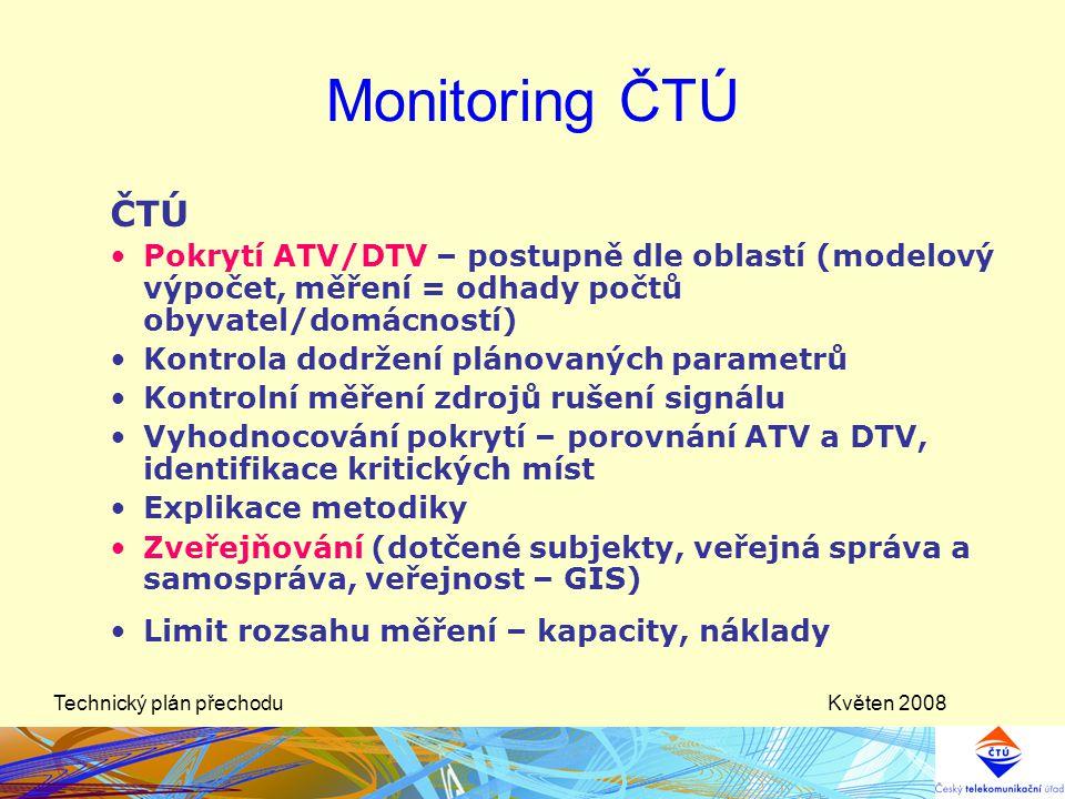 Květen 2008Technický plán přechodu Monitoring ČTÚ ČTÚ •Pokrytí ATV/DTV – postupně dle oblastí (modelový výpočet, měření = odhady počtů obyvatel/domácn