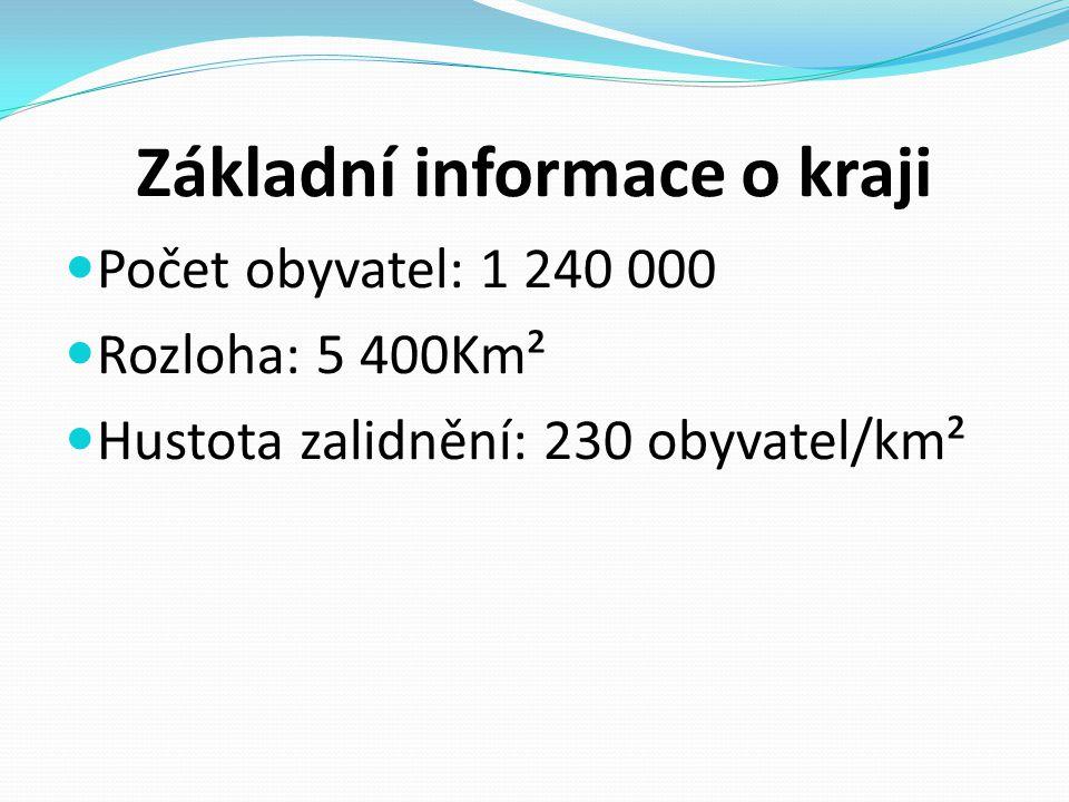 Základní informace o kraji  Počet obyvatel: 1 240 000  Rozloha: 5 400Km²  Hustota zalidnění: 230 obyvatel/km²