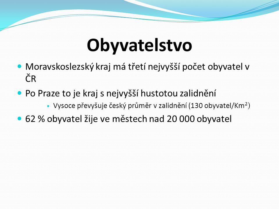 Obyvatelstvo  Moravskoslezský kraj má třetí nejvyšší počet obyvatel v ČR  Po Praze to je kraj s nejvyšší hustotou zalidnění  Vysoce převyšuje český