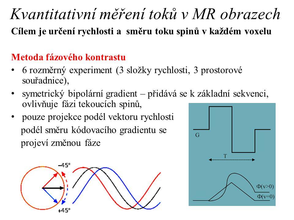 Kvantitativní měření toků v MR obrazech Cílem je určení rychlosti a směru toku spinů v každém voxelu Metoda fázového kontrastu • 6 rozměrný experiment