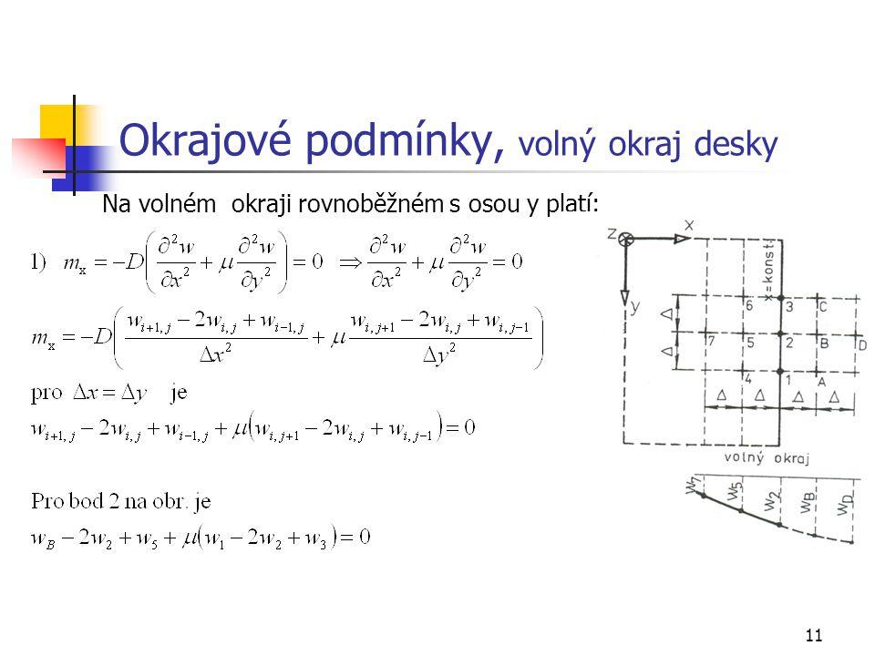 11 Okrajové podmínky, volný okraj desky Na volném okraji rovnoběžném s osou y platí: