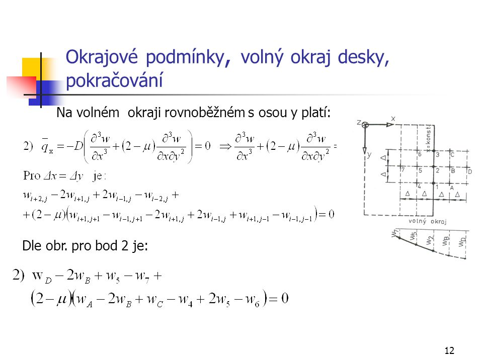 12 Okrajové podmínky, volný okraj desky, pokračování Na volném okraji rovnoběžném s osou y platí: Dle obr. pro bod 2 je: