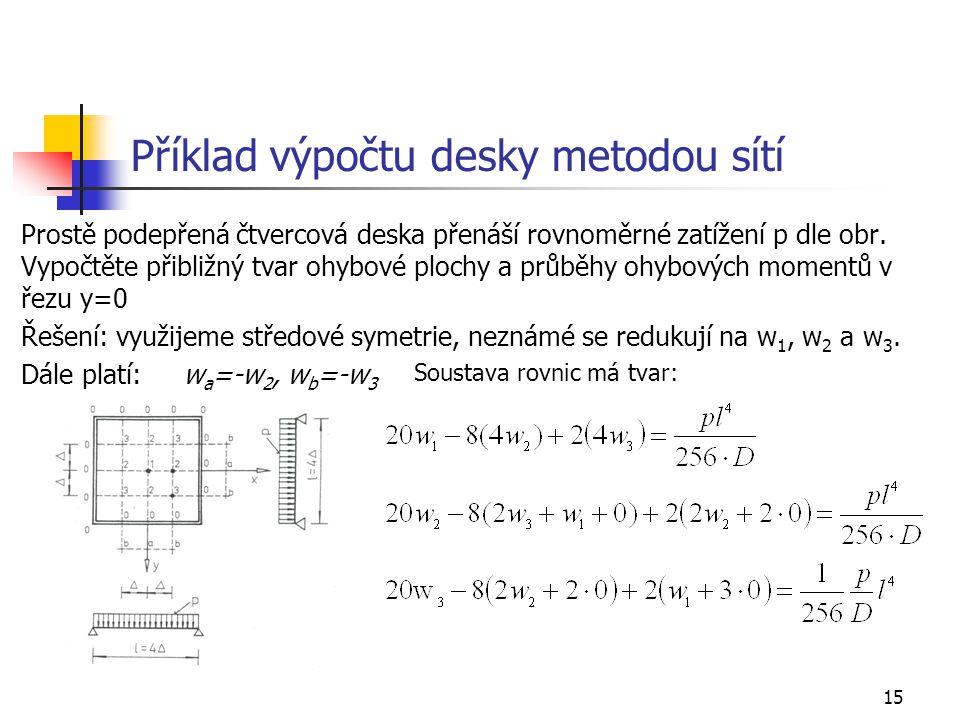 15 Příklad výpočtu desky metodou sítí Prostě podepřená čtvercová deska přenáší rovnoměrné zatížení p dle obr. Vypočtěte přibližný tvar ohybové plochy