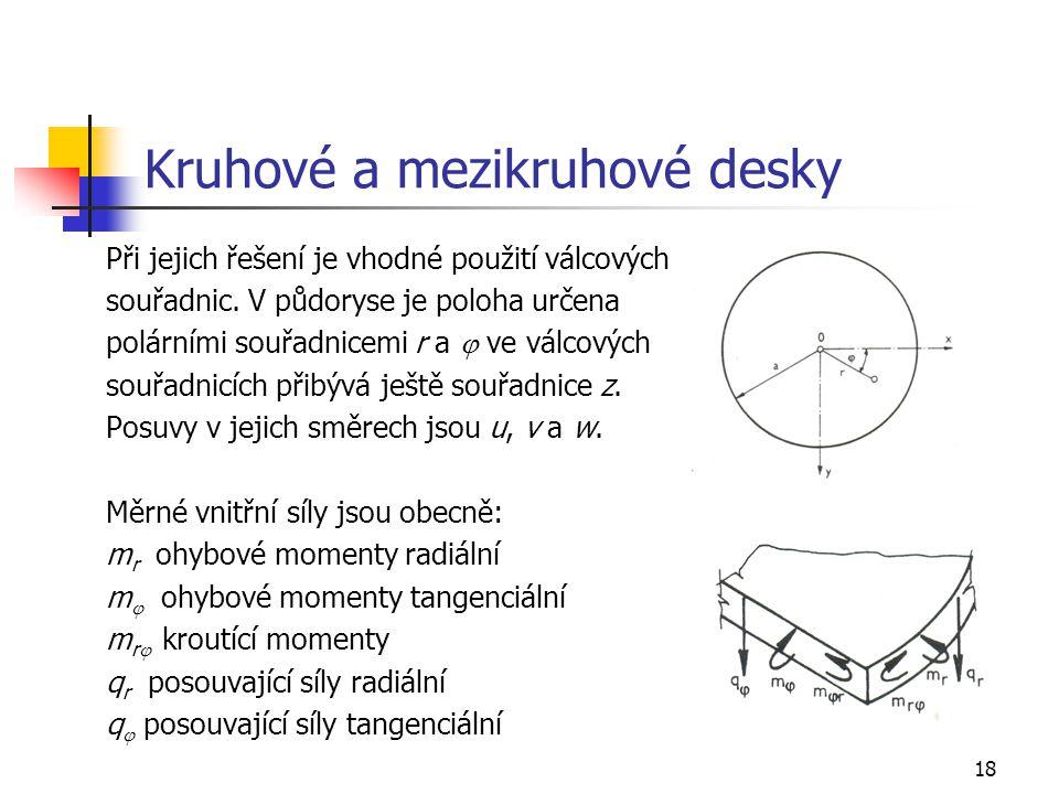 18 Kruhové a mezikruhové desky Při jejich řešení je vhodné použití válcových souřadnic. V půdoryse je poloha určena polárními souřadnicemi r a  ve vá