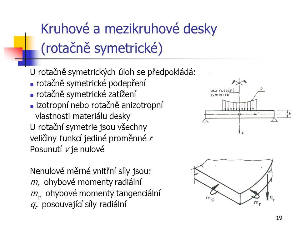 19 Kruhové a mezikruhové desky (rotačně symetrické) U rotačně symetrických úloh se předpokládá:  rotačně symetrické podepření  rotačně symetrické zatížení  izotropní nebo rotačně anizotropní vlastnosti materiálu desky U rotační symetrie jsou všechny veličiny funkcí jediné proměnné r Posunutí v je nulové Nenulové měrné vnitřní síly jsou: m r ohybové momenty radiální m  ohybové momenty tangenciální q r posouvající síly radiální