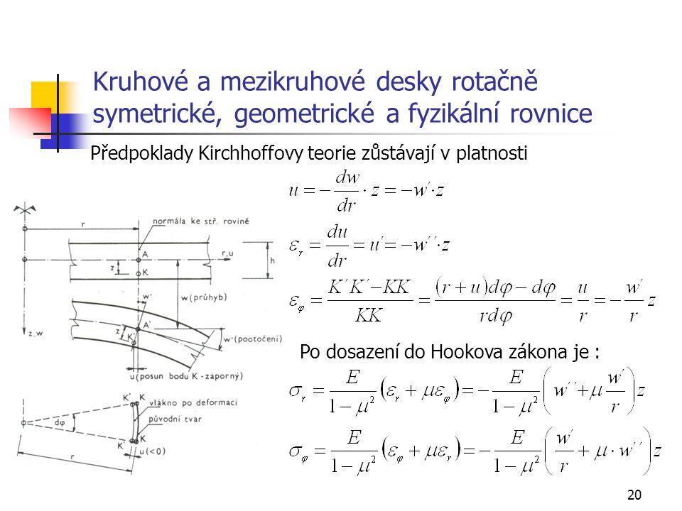 20 Kruhové a mezikruhové desky rotačně symetrické, geometrické a fyzikální rovnice Předpoklady Kirchhoffovy teorie zůstávají v platnosti Po dosazení do Hookova zákona je :