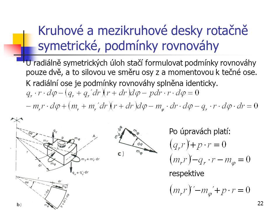 22 Kruhové a mezikruhové desky rotačně symetrické, podmínky rovnováhy U radiálně symetrických úloh stačí formulovat podmínky rovnováhy pouze dvě, a to silovou ve směru osy z a momentovou k tečné ose.