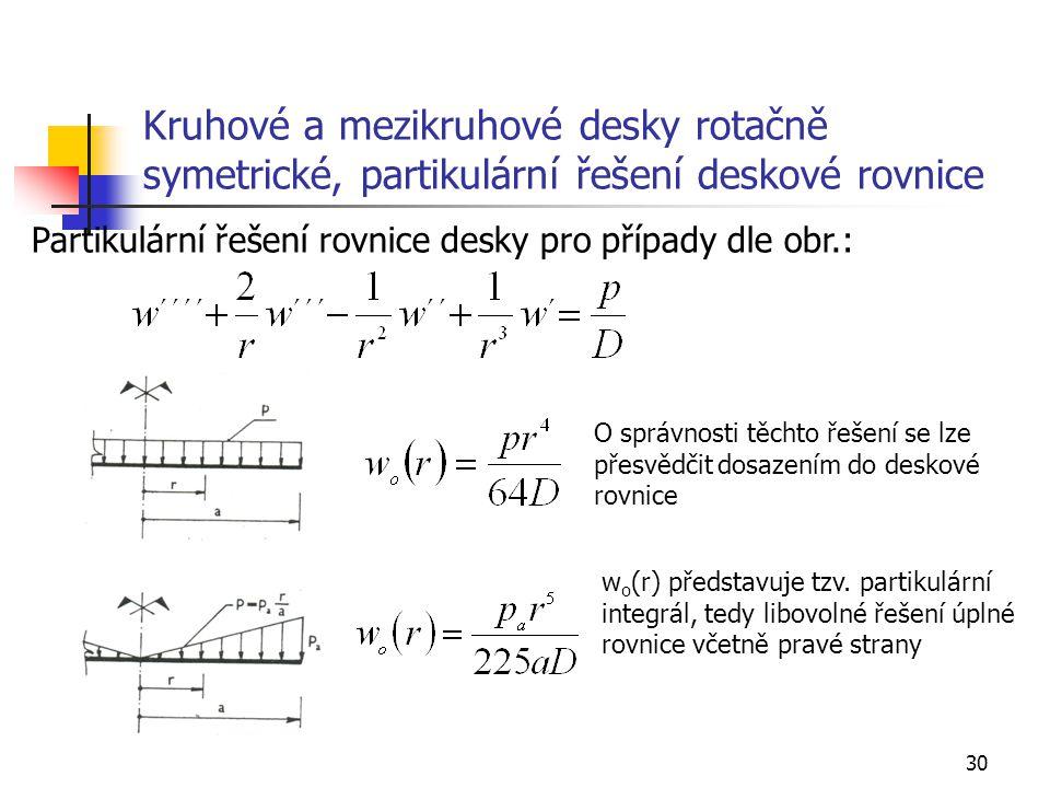 30 Kruhové a mezikruhové desky rotačně symetrické, partikulární řešení deskové rovnice Partikulární řešení rovnice desky pro případy dle obr.: O správnosti těchto řešení se lze přesvědčit dosazením do deskové rovnice w o (r) představuje tzv.