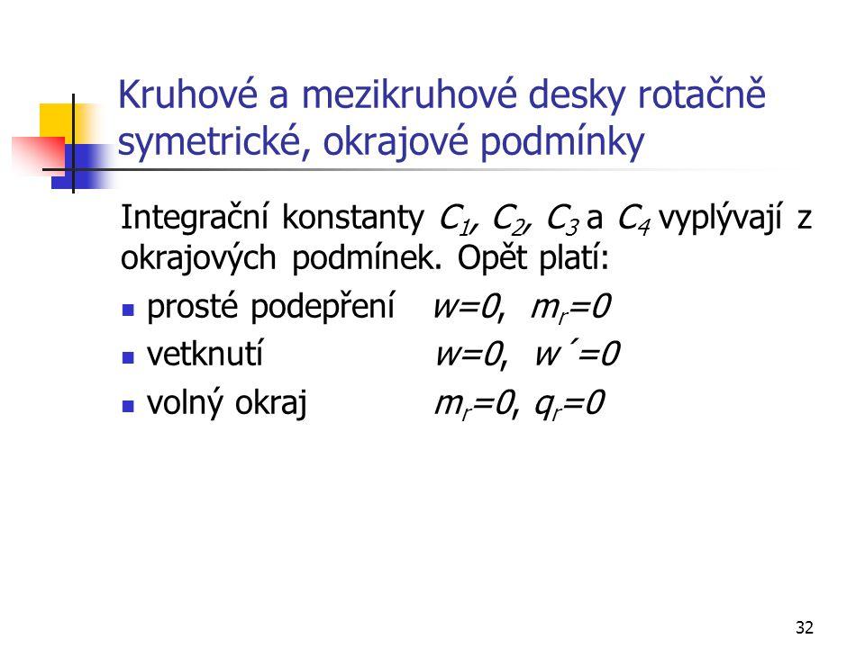 32 Kruhové a mezikruhové desky rotačně symetrické, okrajové podmínky Integrační konstanty C 1, C 2, C 3 a C 4 vyplývají z okrajových podmínek. Opět pl