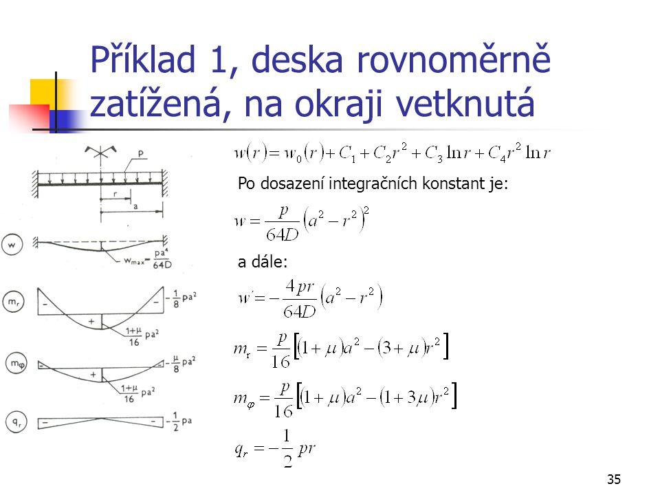 35 Příklad 1, deska rovnoměrně zatížená, na okraji vetknutá Po dosazení integračních konstant je: a dále: