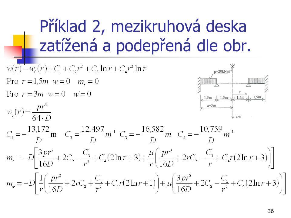 36 Příklad 2, mezikruhová deska zatížená a podepřená dle obr.