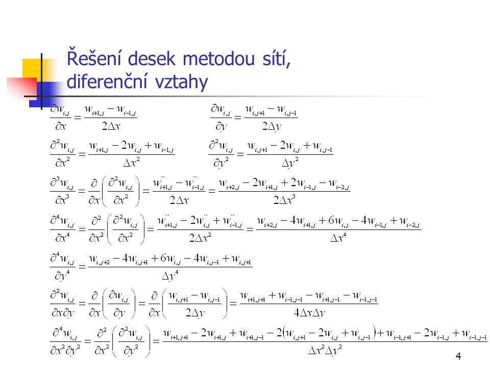 4 Řešení desek metodou sítí, diferenční vztahy