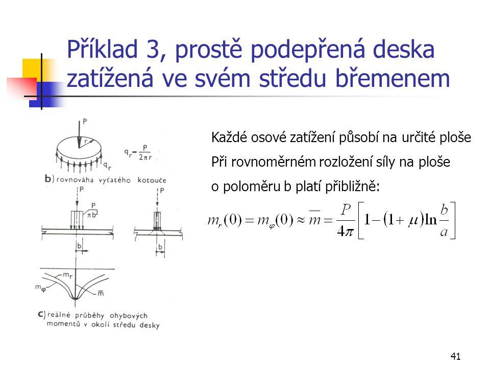 41 Příklad 3, prostě podepřená deska zatížená ve svém středu břemenem Každé osové zatížení působí na určité ploše Při rovnoměrném rozložení síly na pl