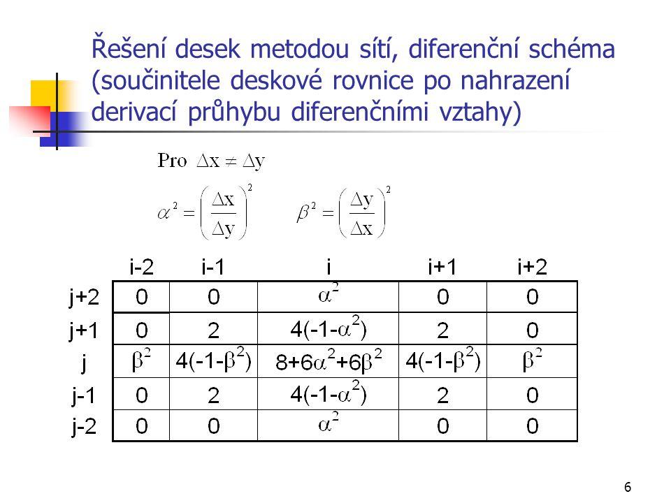 6 Řešení desek metodou sítí, diferenční schéma (součinitele deskové rovnice po nahrazení derivací průhybu diferenčními vztahy)