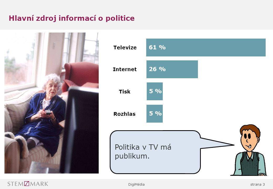 DigiMédia strana 3 Hlavní zdroj informací o politice 5 % 26 % 5 % Tisk Rozhlas 61 % Televize Internet Politika v TV má publikum.