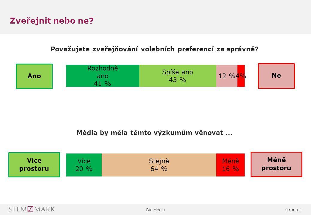 DigiMédia strana 4 Považujete zveřejňování volebních preferencí za správné.