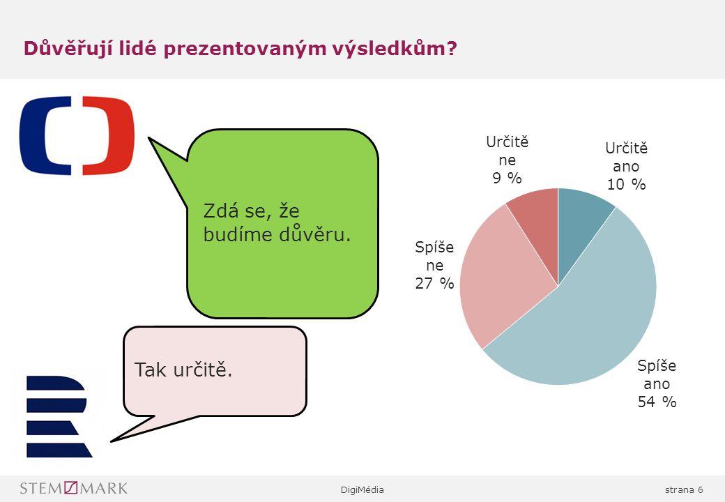 DigiMédia strana 7 Je to alespoň zábava? Výzkumy jsou oživením předvolebních debat.