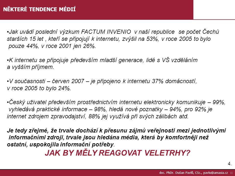 4.4. doc. PhDr. Dušan Pavlů, CSc., pavlu@amasia.cz :: NĚKTERÉ TENDENCE MÉDIÍ •Jak uvádí poslední výzkum FACTUM INVENIO v naší republice se počet Čechů
